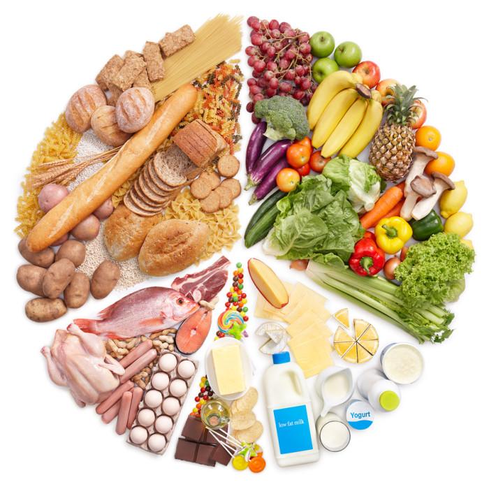 menu dieta di proteine per dimagrire
